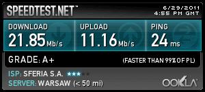 Wyniki SpeedTest LTE Cyfrowego Polsatu wWyszkowie