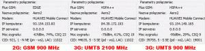 Karta Aero2 zalogowana dosieci GSM 900 MHz, UMTS 2100 MHz iUMTS 900 MHz - zrzuty zTop NetInfo