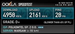 Prędkość poaktywacji pakietu za9 PLN