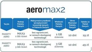 Tabelka pakietów Aero MAX2