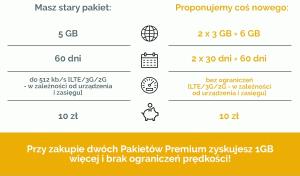 Pierwsza propozycja przejścia nanowe pakiety PWL