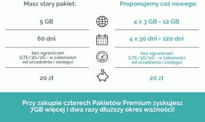 Druga propozycja przejścia nanowe pakiety PWL