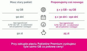 Trzecia propozycja przejścia nanowe pakiety PWL